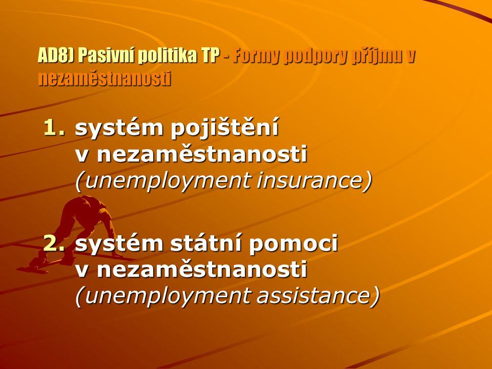 AD8) Pasivní politika TP - Formy podpory příjmu v nezaměstnanosti