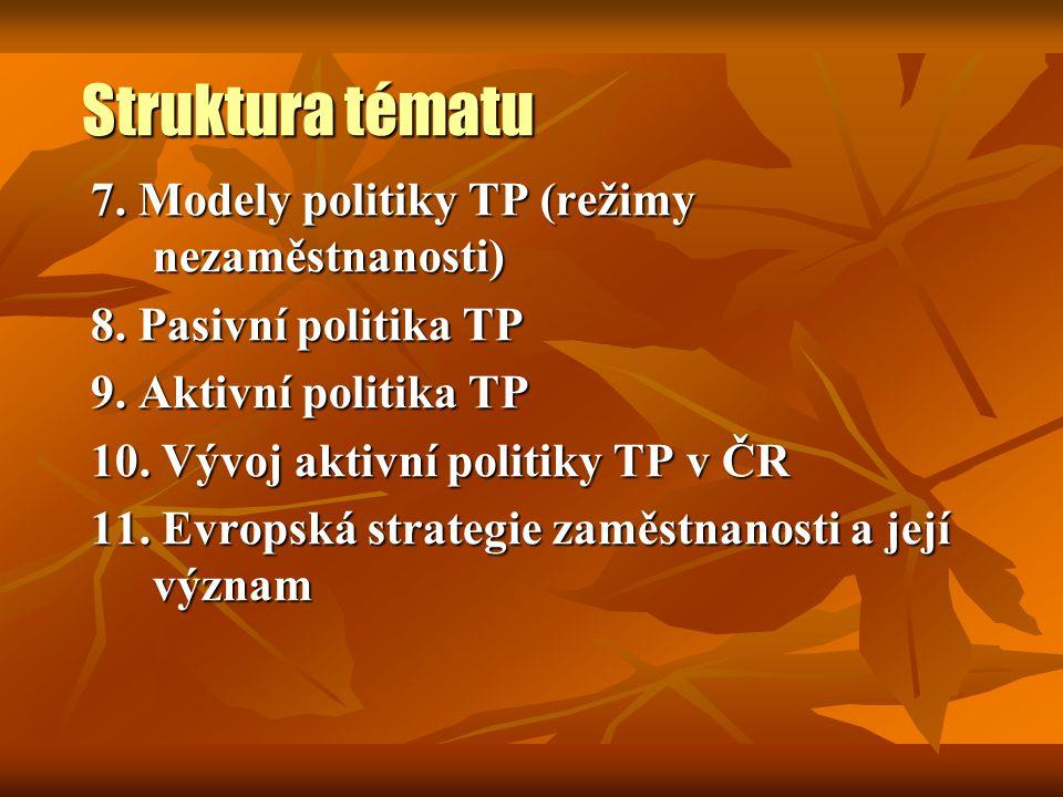 Struktura tématu 7. Modely politiky TP (režimy nezaměstnanosti)