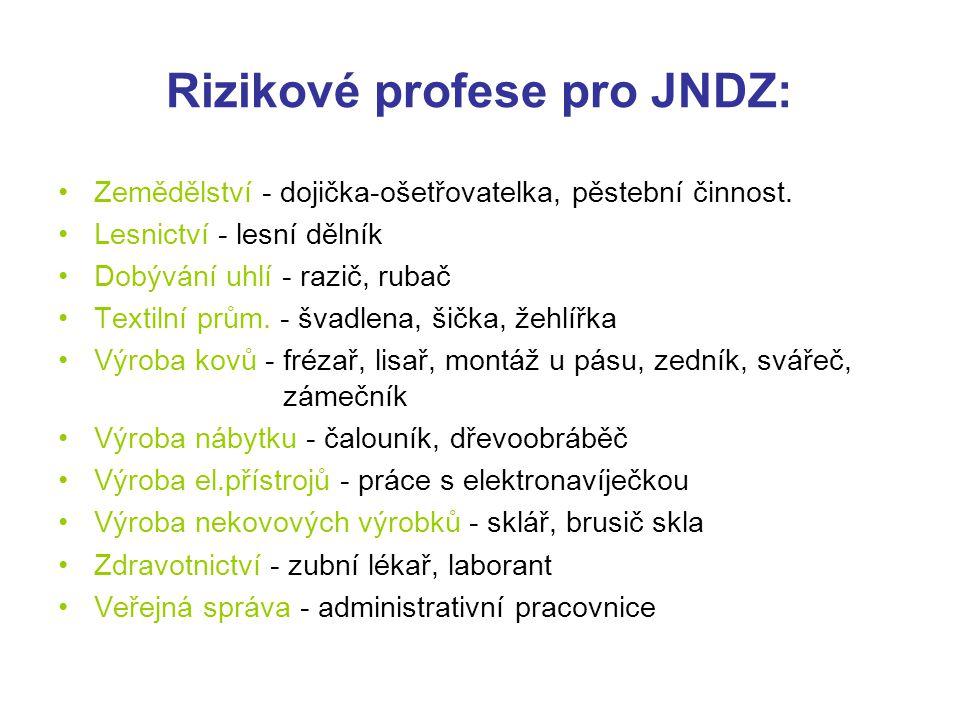 Rizikové profese pro JNDZ: