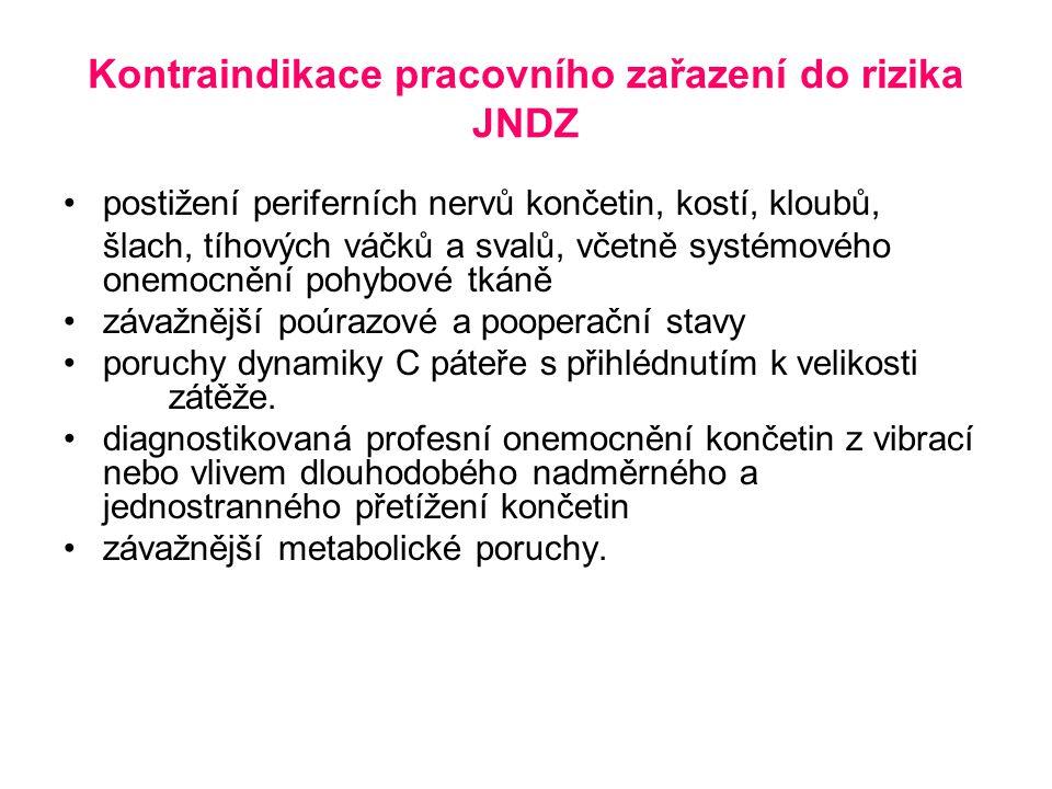 Kontraindikace pracovního zařazení do rizika JNDZ