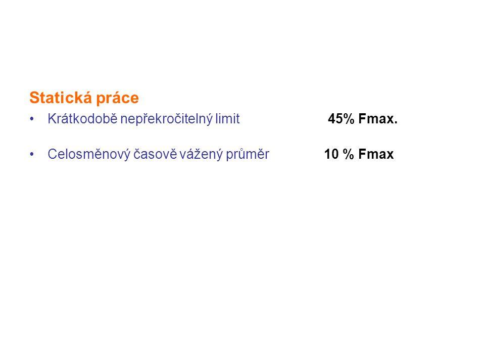 Statická práce Krátkodobě nepřekročitelný limit 45% Fmax.