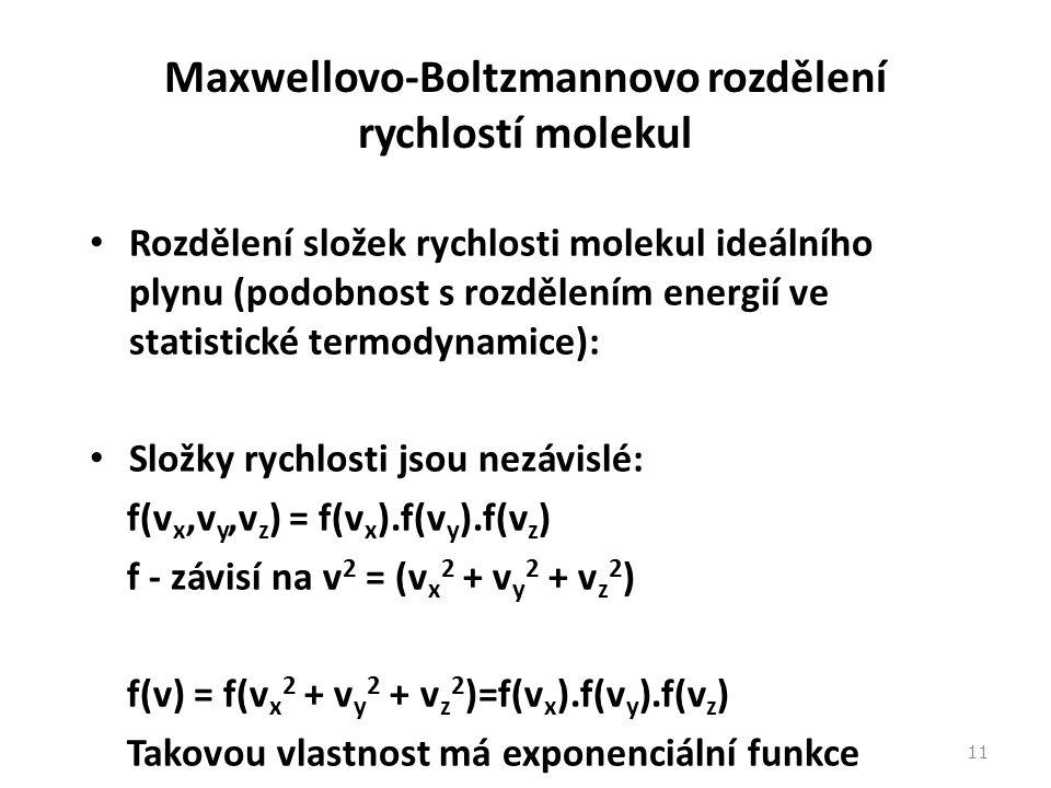 Maxwellovo-Boltzmannovo rozdělení rychlostí molekul