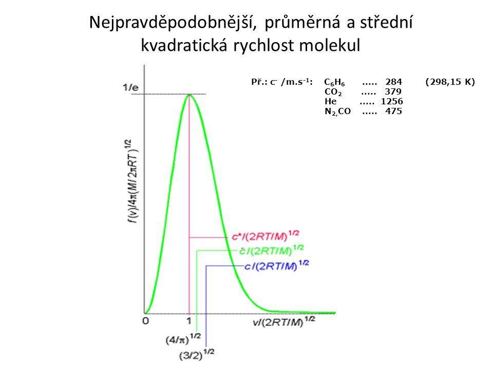 Nejpravděpodobnější, průměrná a střední kvadratická rychlost molekul