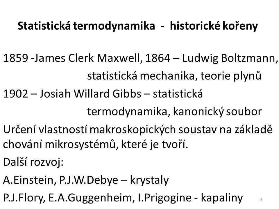 Statistická termodynamika - historické kořeny