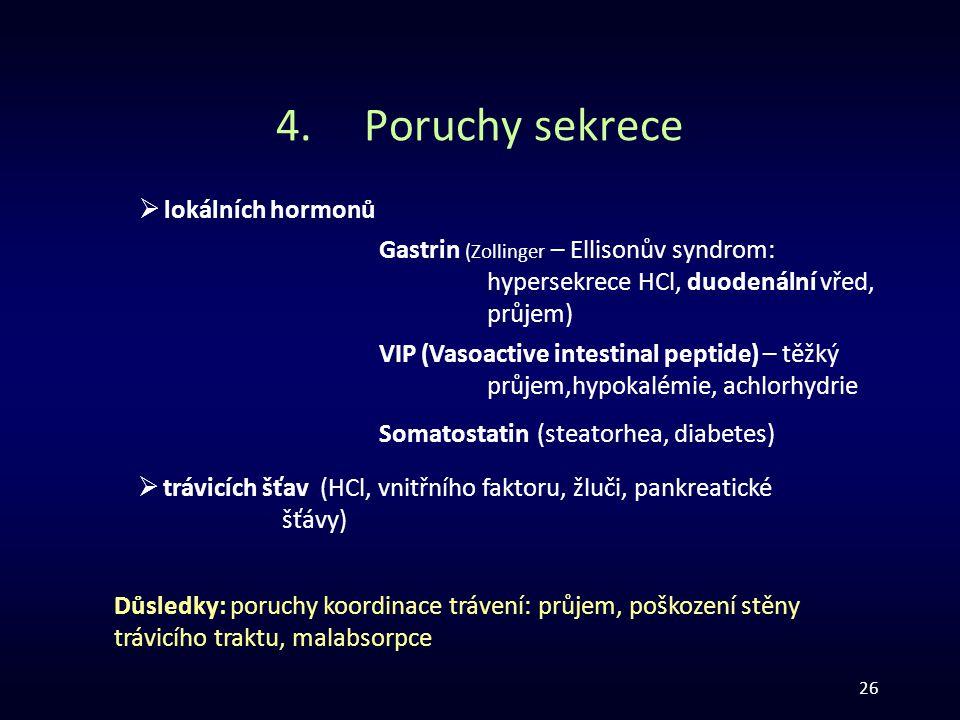 Poruchy sekrece lokálních hormonů