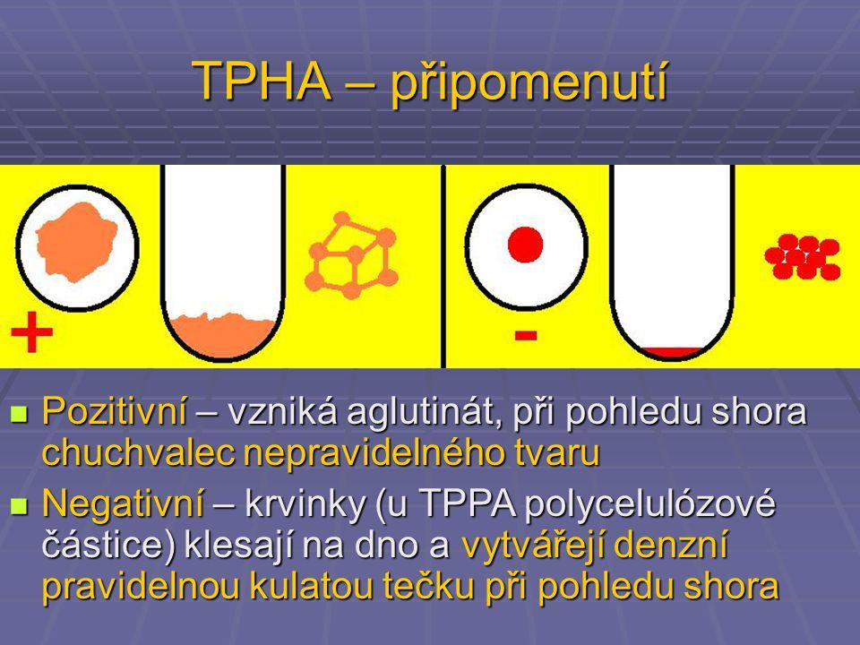 TPHA – připomenutí Pozitivní – vzniká aglutinát, při pohledu shora chuchvalec nepravidelného tvaru.