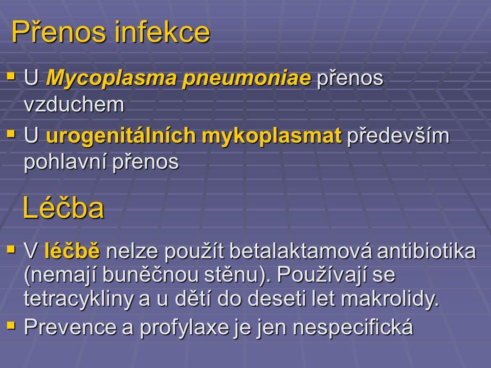 Přenos infekce Léčba U Mycoplasma pneumoniae přenos vzduchem
