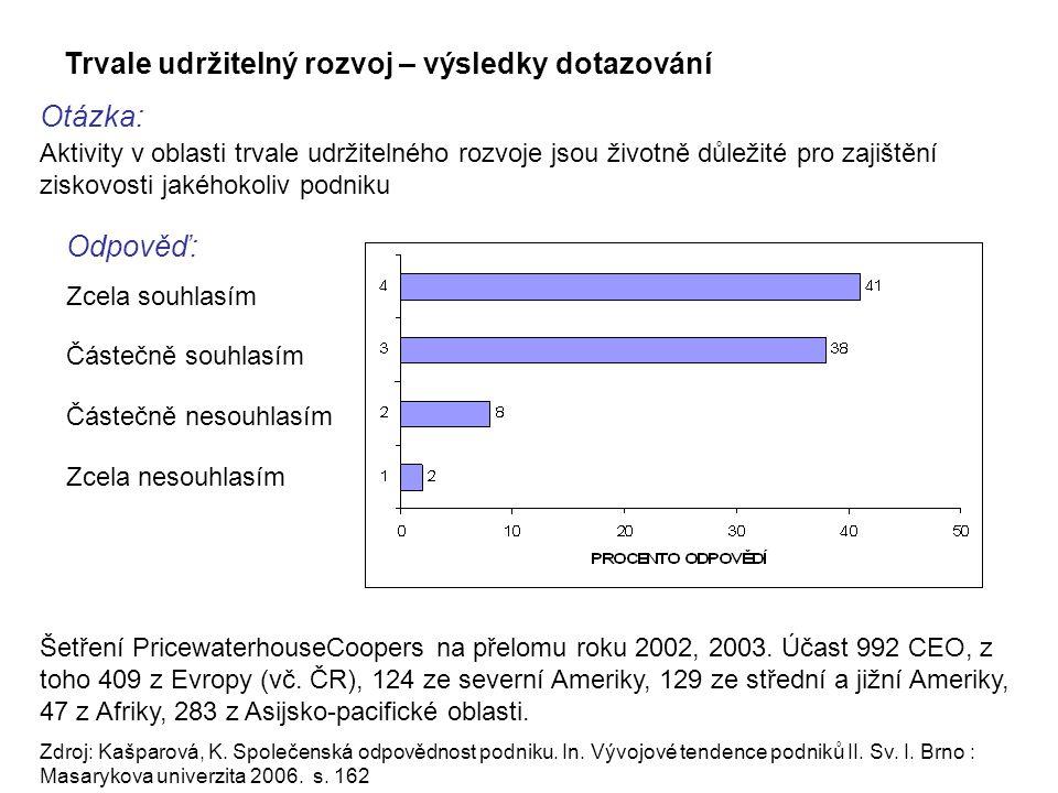 Trvale udržitelný rozvoj – výsledky dotazování Otázka: