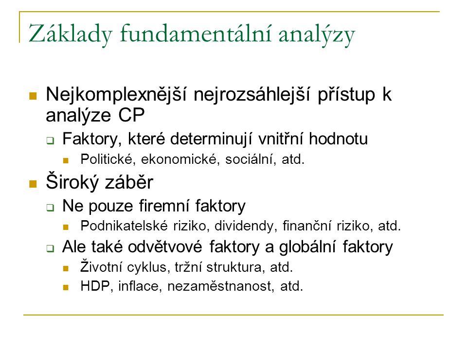 Základy fundamentální analýzy