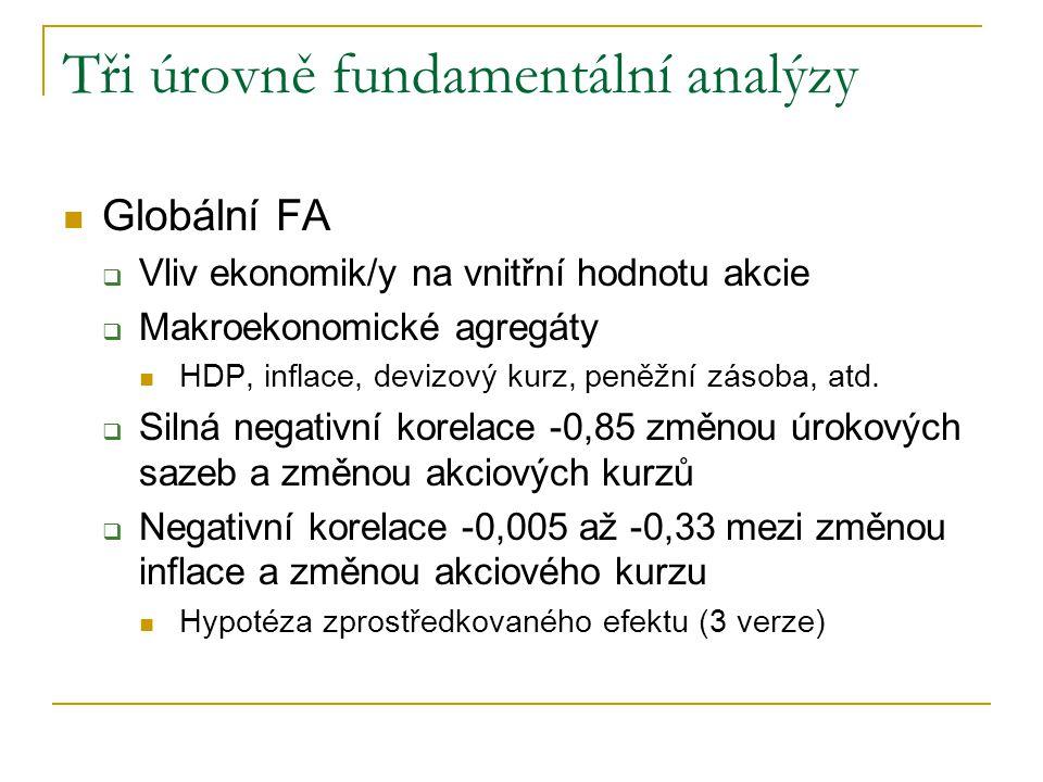 Tři úrovně fundamentální analýzy