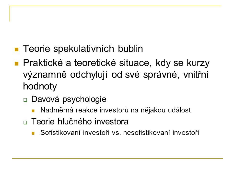Teorie spekulativních bublin