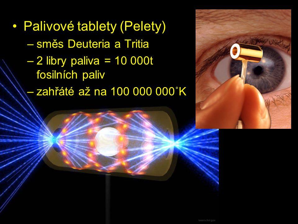 Palivové tablety (Pelety)