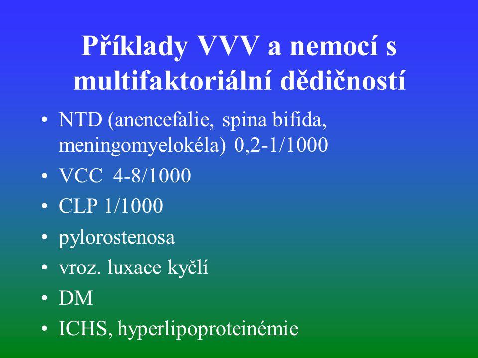 Příklady VVV a nemocí s multifaktoriální dědičností
