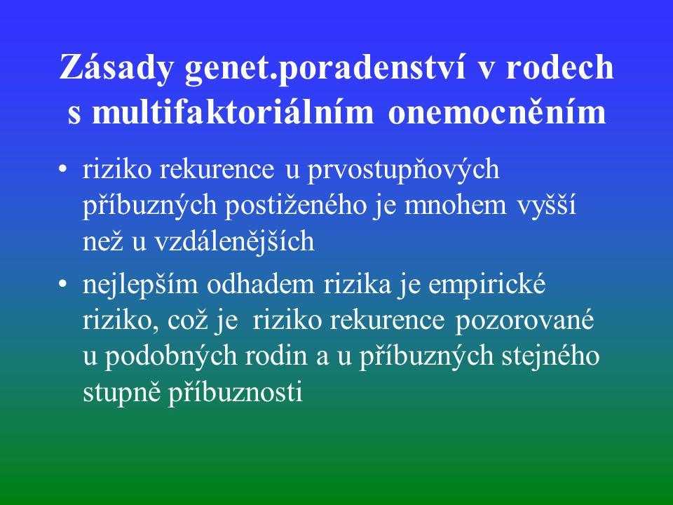 Zásady genet.poradenství v rodech s multifaktoriálním onemocněním