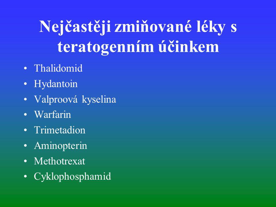 Nejčastěji zmiňované léky s teratogenním účinkem