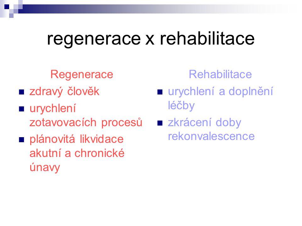 regenerace x rehabilitace