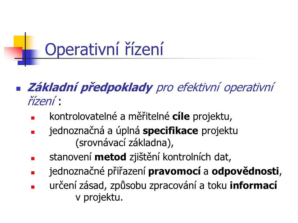 Operativní řízení Základní předpoklady pro efektivní operativní řízení : kontrolovatelné a měřitelné cíle projektu,