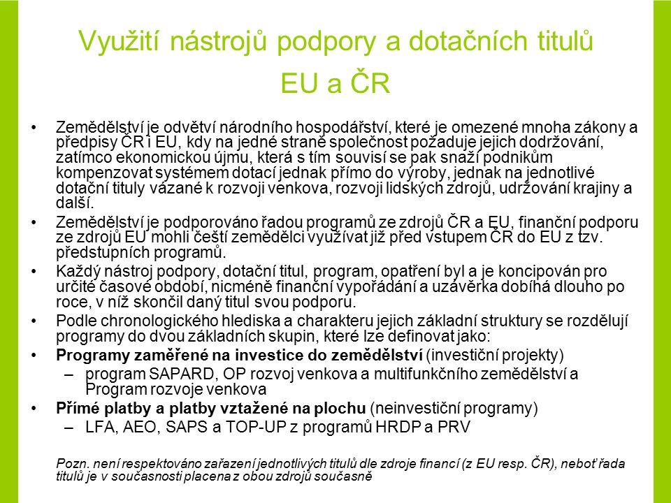 Využití nástrojů podpory a dotačních titulů EU a ČR