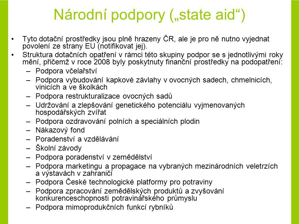 """Národní podpory (""""state aid )"""