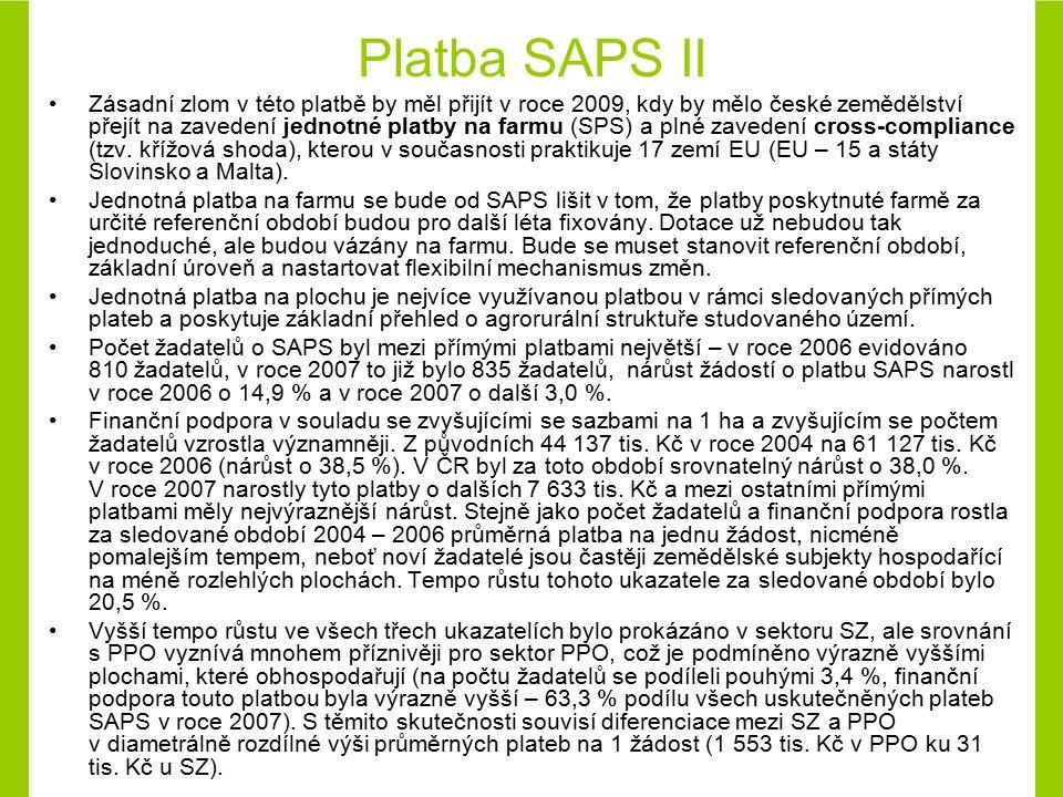 Platba SAPS II