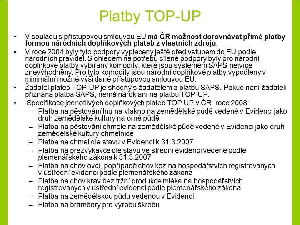 Platby TOP-UP V souladu s přístupovou smlouvou EU má ČR možnost dorovnávat přímé platby formou národních doplňkových plateb z vlastních zdrojů.