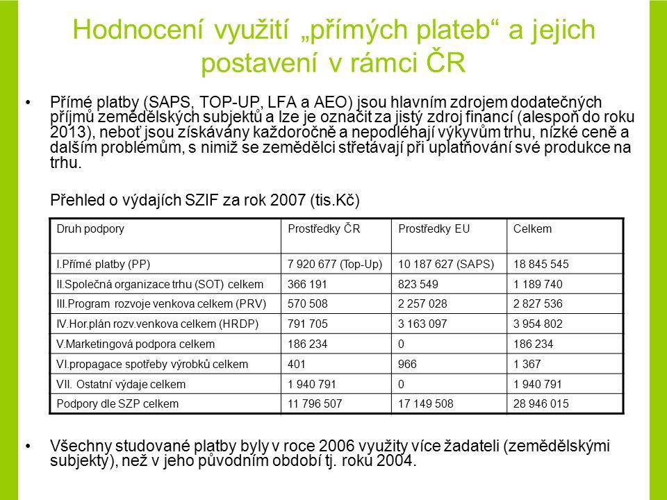 """Hodnocení využití """"přímých plateb a jejich postavení v rámci ČR"""