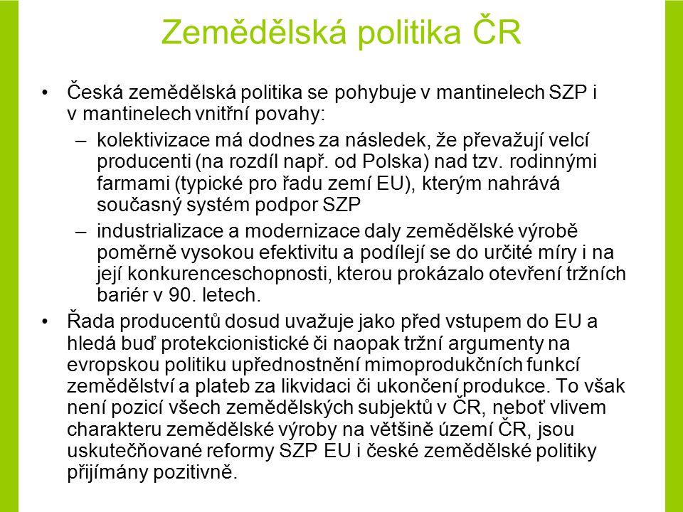 Zemědělská politika ČR