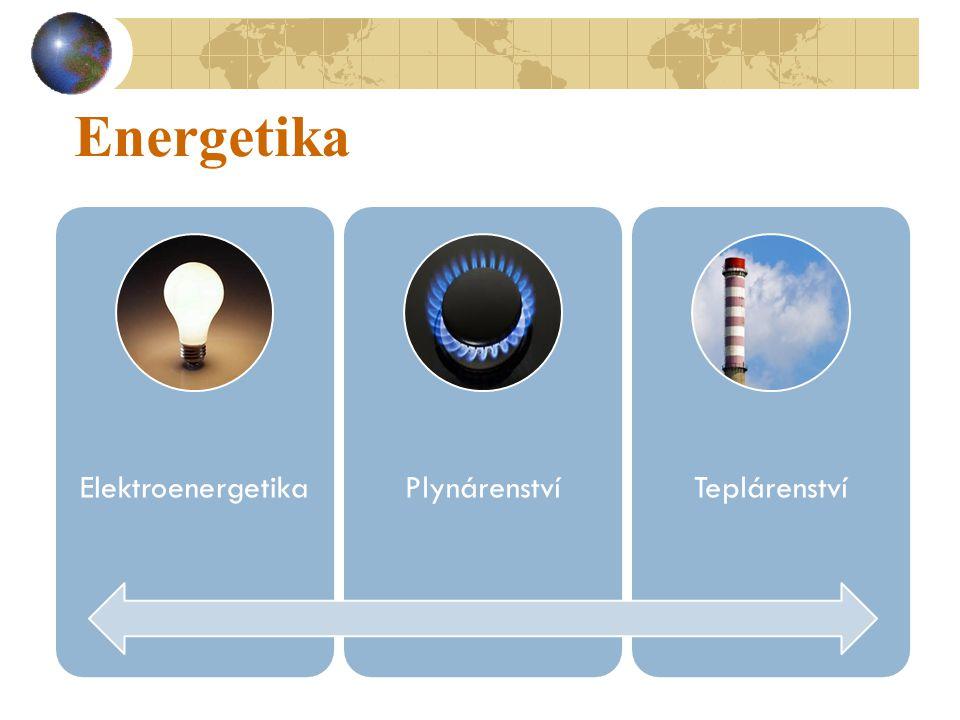 Energetika Elektroenergetika Plynárenství Teplárenství
