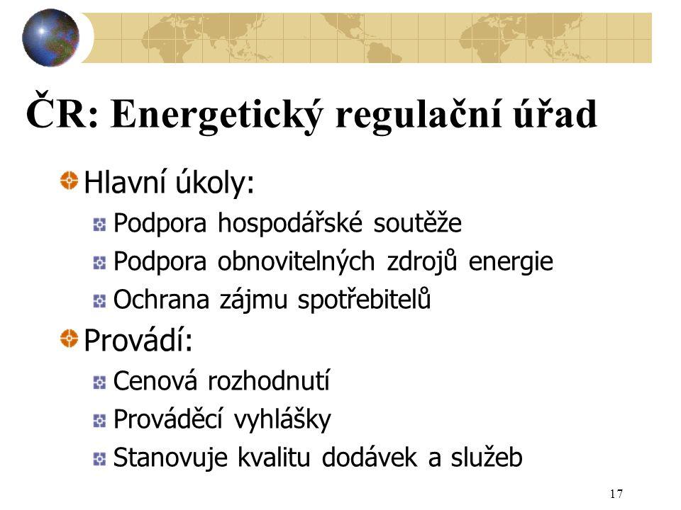 ČR: Energetický regulační úřad