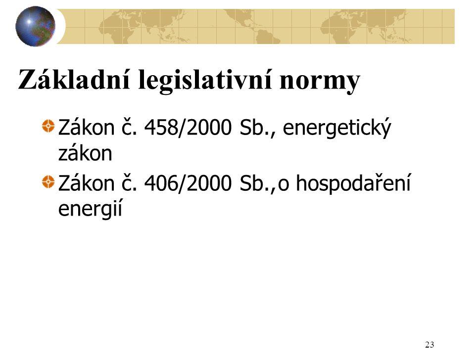 Základní legislativní normy