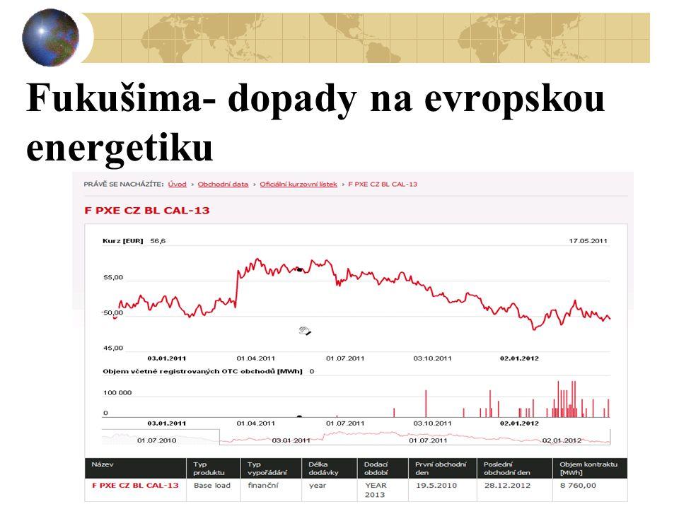 Fukušima- dopady na evropskou energetiku