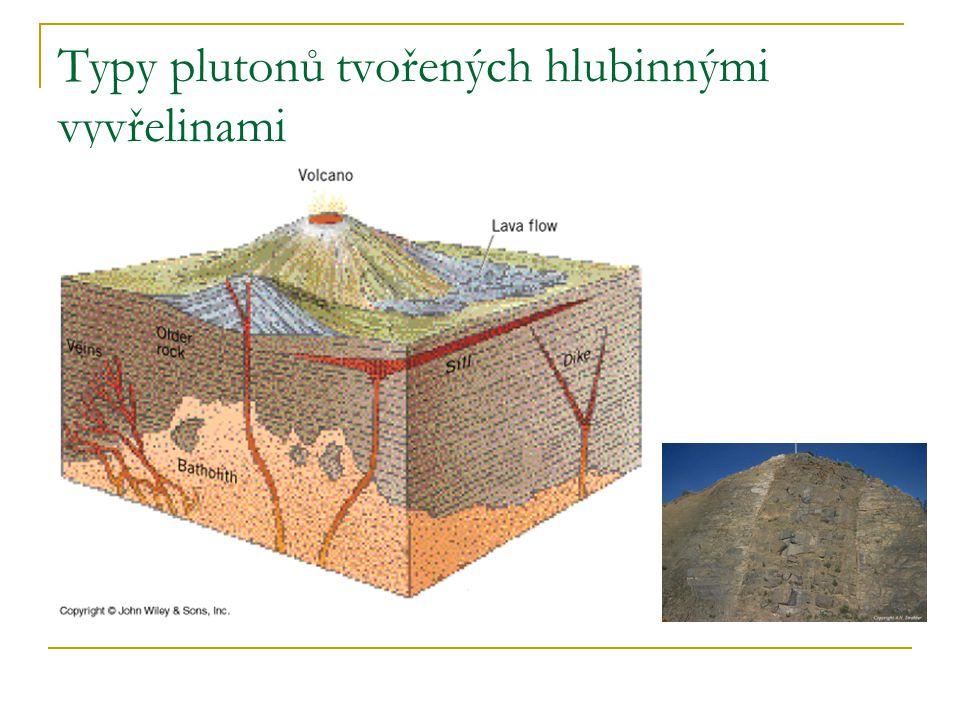 Typy plutonů tvořených hlubinnými vyvřelinami