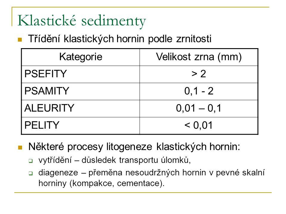 Klastické sedimenty Třídění klastických hornin podle zrnitosti