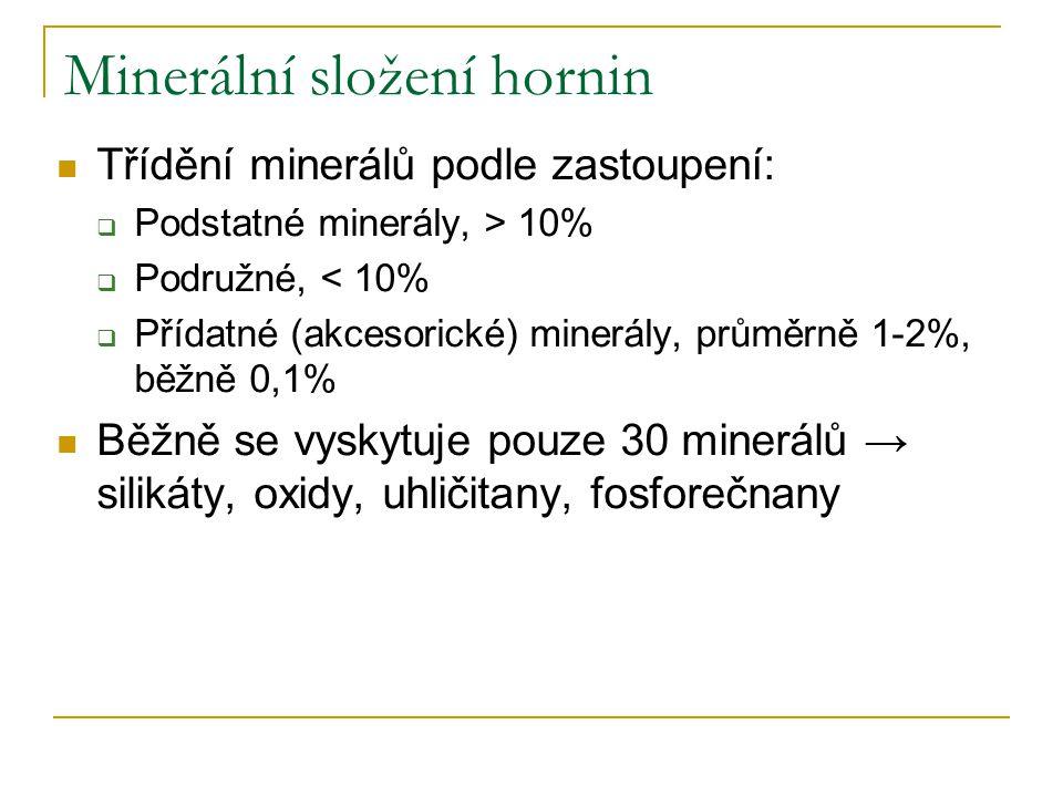 Minerální složení hornin