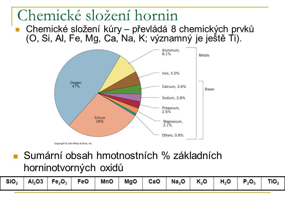 Chemické složení hornin