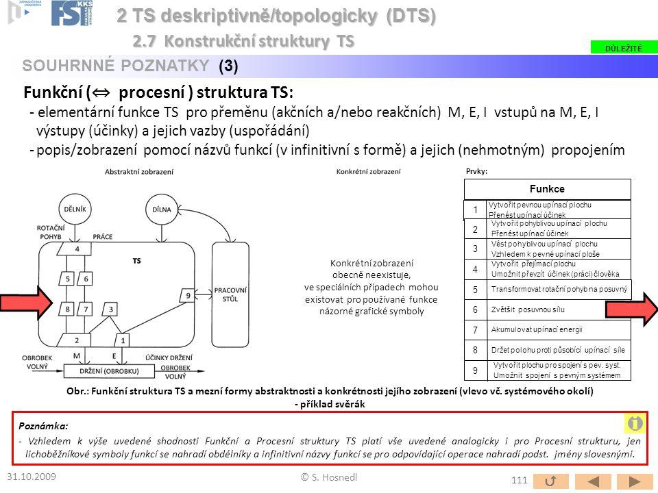 i 2 TS deskriptivně/topologicky (DTS) 2.7 Konstrukční struktury TS