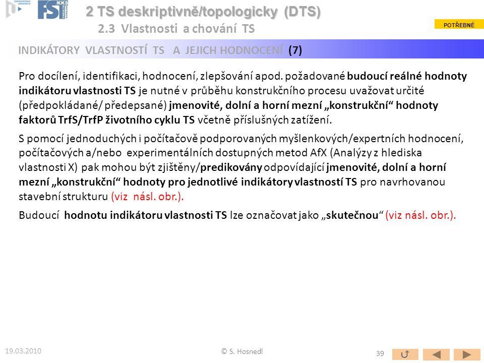 2 TS deskriptivně/topologicky (DTS) 2.3 Vlastnosti a chování TS