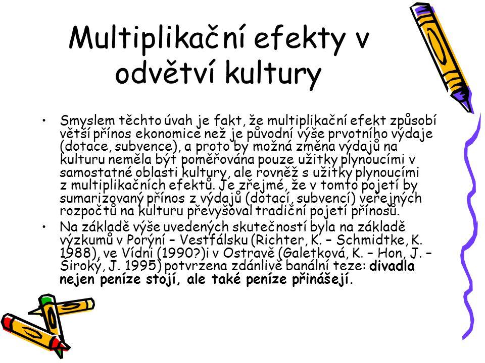 Multiplikační efekty v odvětví kultury