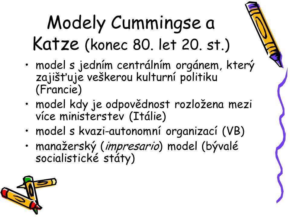 Modely Cummingse a Katze (konec 80. let 20. st.)