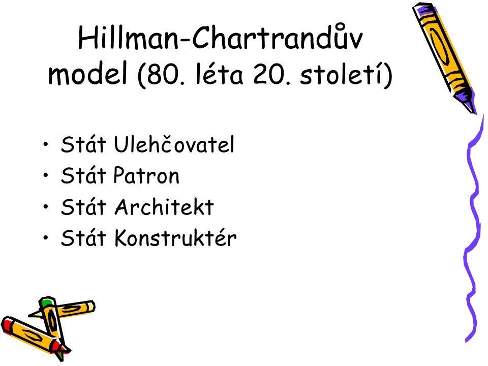 Hillman-Chartrandův model (80. léta 20. století)