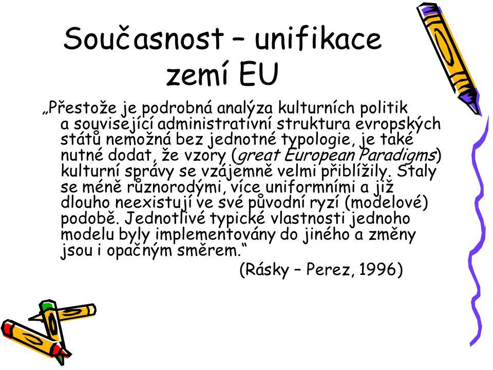 Současnost – unifikace zemí EU