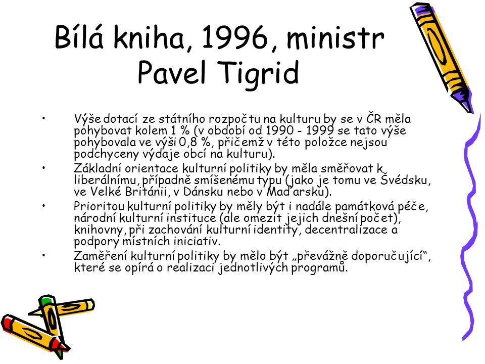 Bílá kniha, 1996, ministr Pavel Tigrid