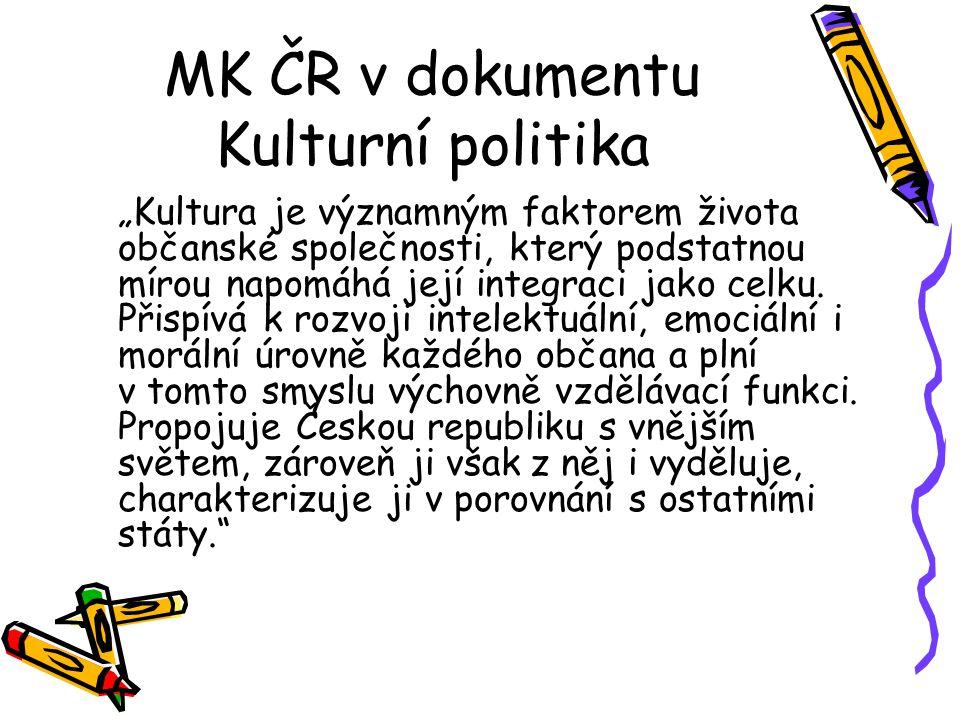 MK ČR v dokumentu Kulturní politika
