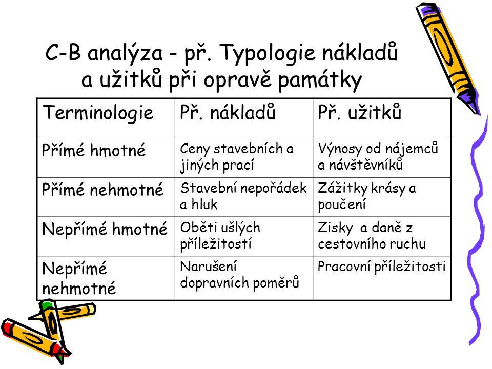 C-B analýza - př. Typologie nákladů a užitků při opravě památky