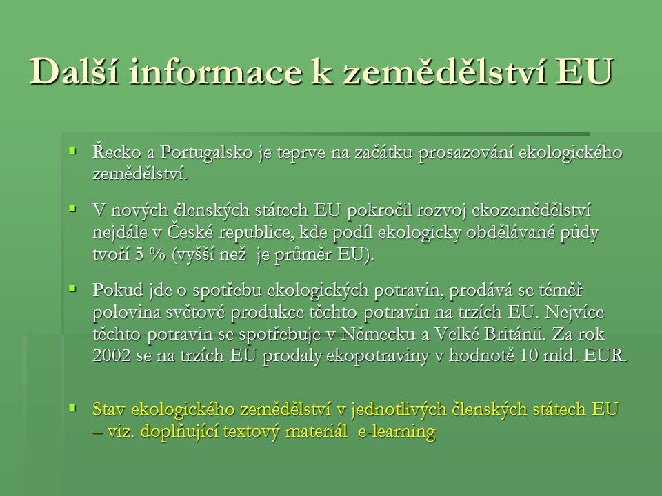 Další informace k zemědělství EU