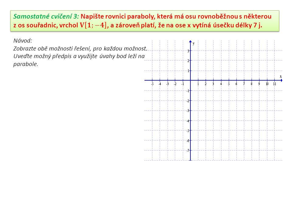Samostatné cvičení 3: Napište rovnici paraboly, která má osu rovnoběžnou s některou