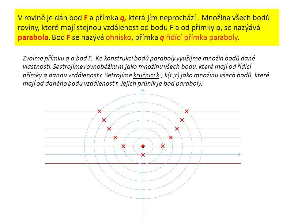 V rovině je dán bod F a přímka q, která jím neprochází