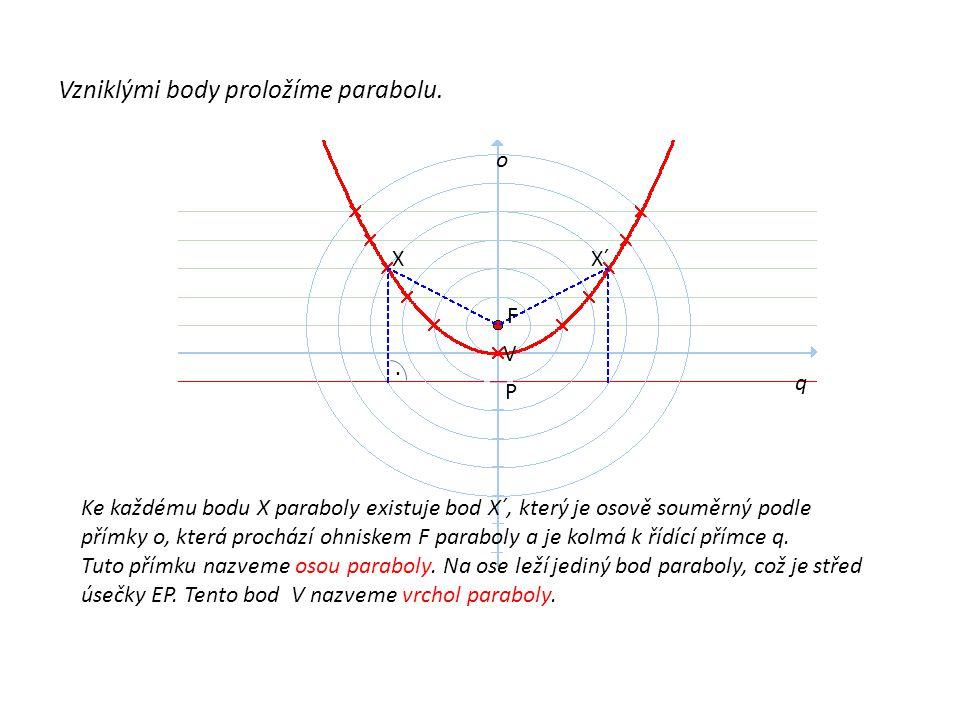 Vzniklými body proložíme parabolu.