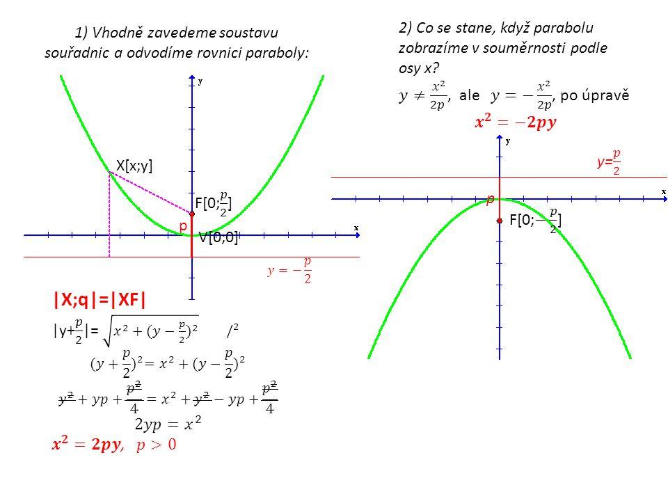 1) Vhodně zavedeme soustavu souřadnic a odvodíme rovnici paraboly: