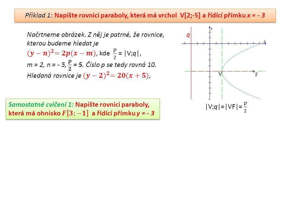 (𝒚−𝒏) 𝟐 =𝟐𝒑(𝒙−𝒎), kde 𝑝 2 = |V;q|,